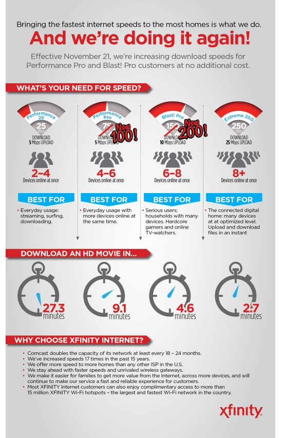 speed-infographic-f